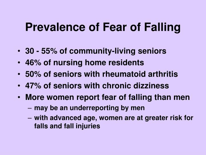 Prevalence of Fear of Falling