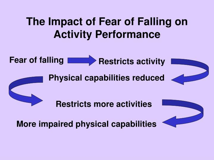 The Impact of Fear of Falling on Activity Performance