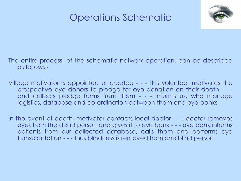 Operations Schematic