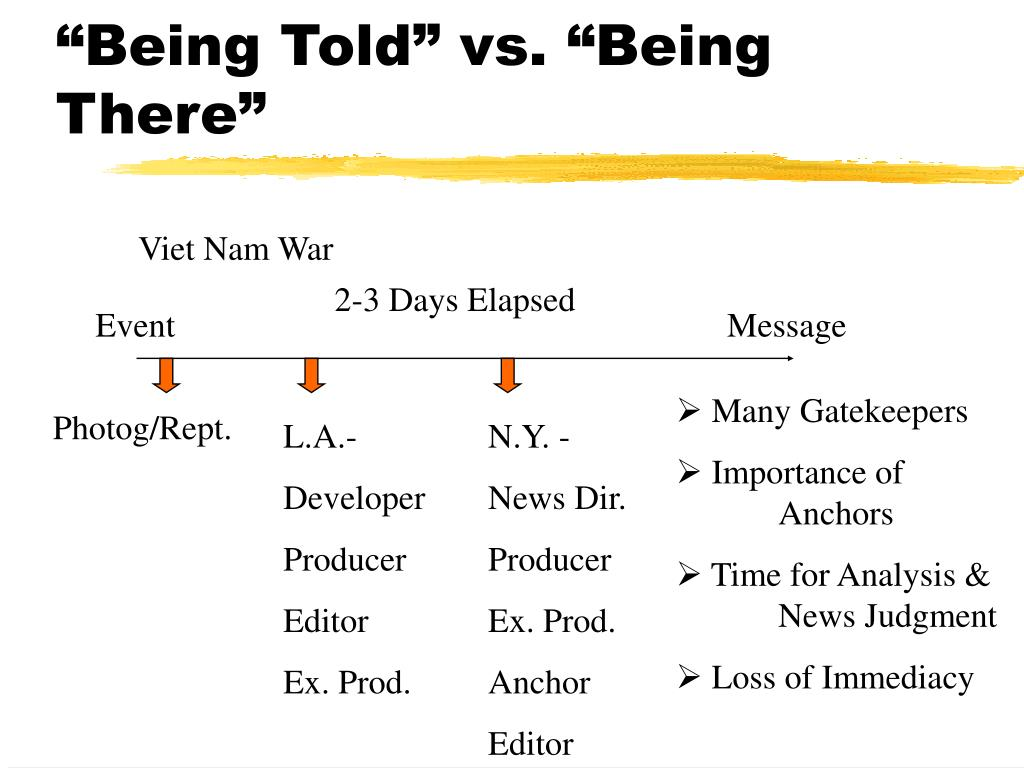 """Being Told"" vs. ""Being There"""
