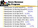 news revenue by program