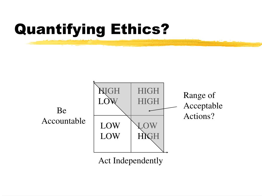 Quantifying Ethics?