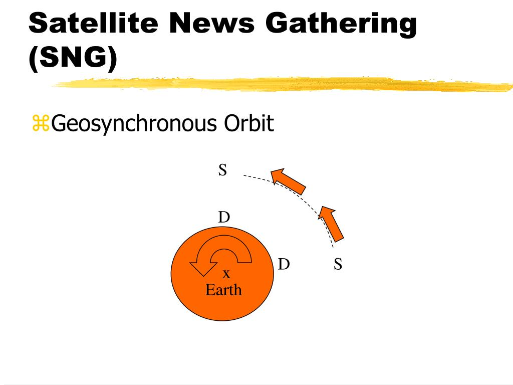 Satellite News Gathering