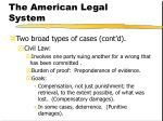 the american legal system170