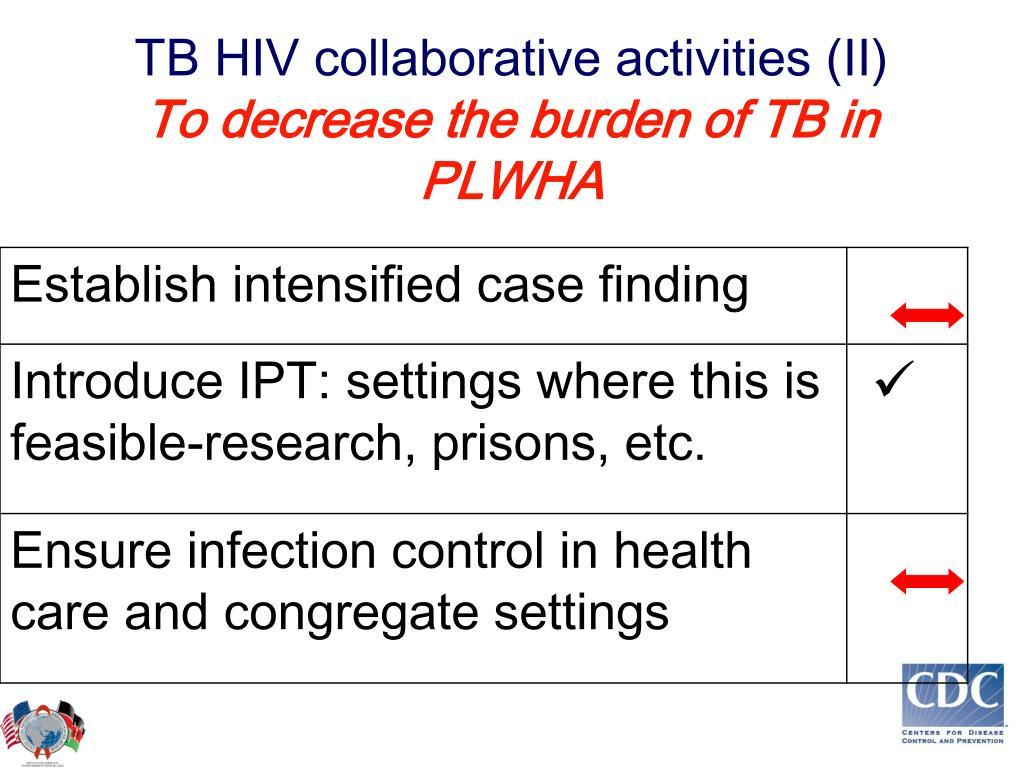 TB HIV collaborative activities (II)
