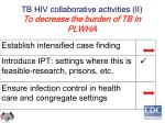 tb hiv collaborative activities ii to decrease the burden of tb in plwha