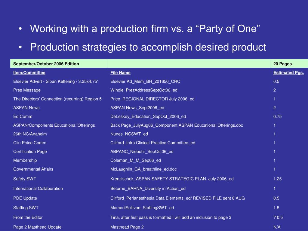 """Working with a production firm vs. a """"Party of One"""""""