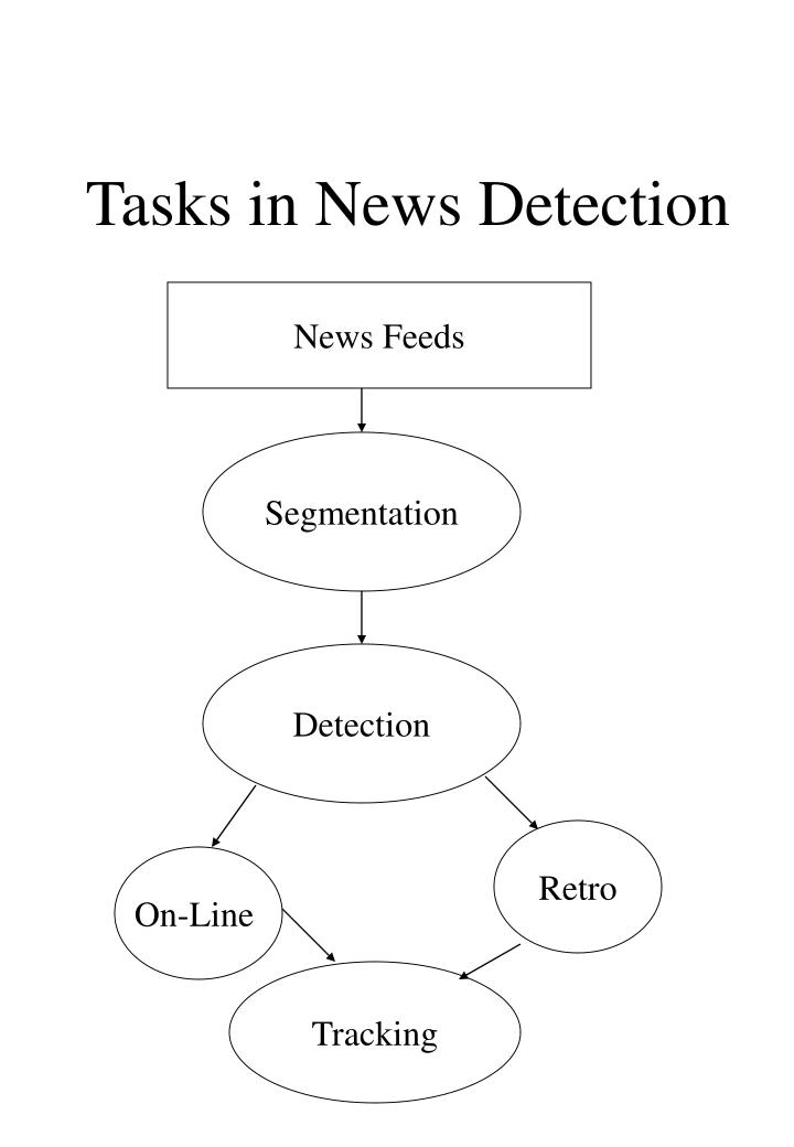 Tasks in News Detection