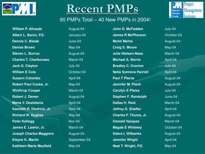Recent PMPs