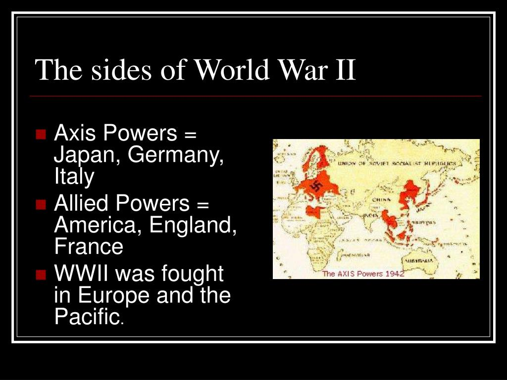 The sides of World War II