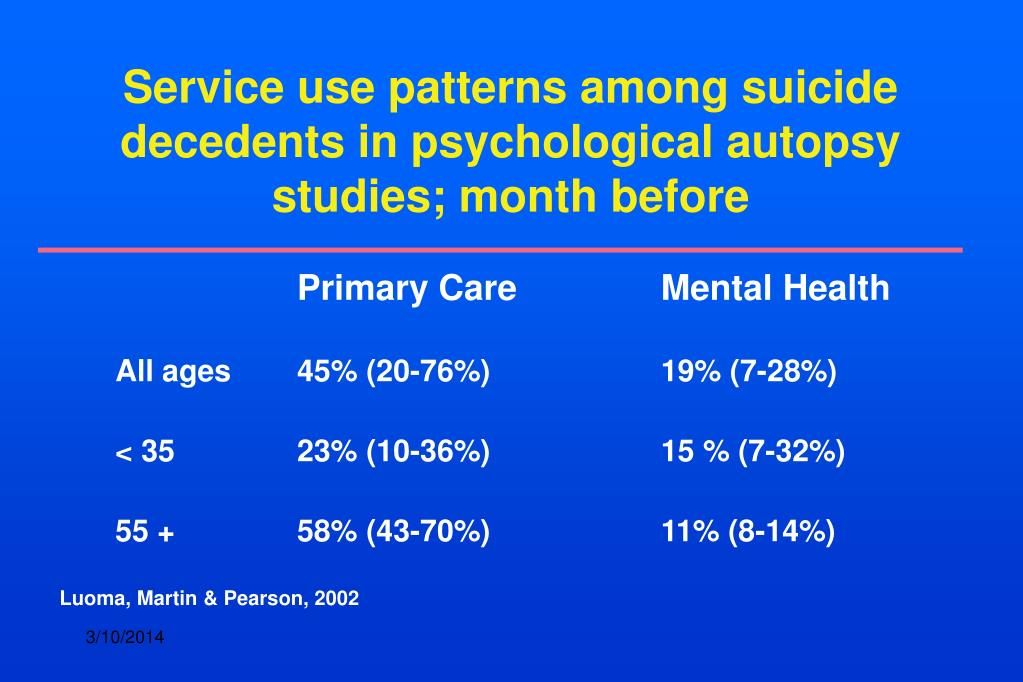 Service use patterns among suicide decedents in psychological autopsy studies; month before