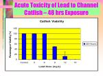 acute toxicity of lead to channel catfish 48 hrs exposure