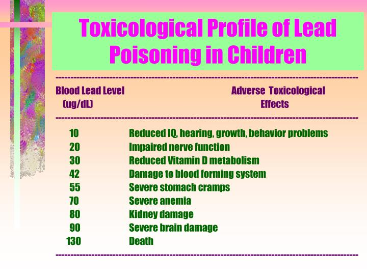 Toxicological Profile of Lead Poisoning in Children