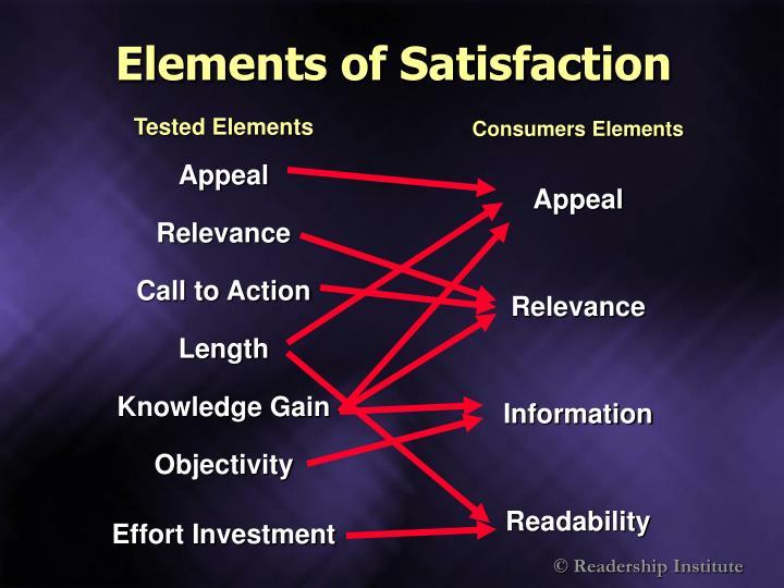 Elements of Satisfaction