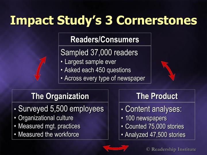 Impact Study's 3 Cornerstones