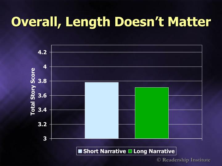 Overall, Length Doesn't Matter