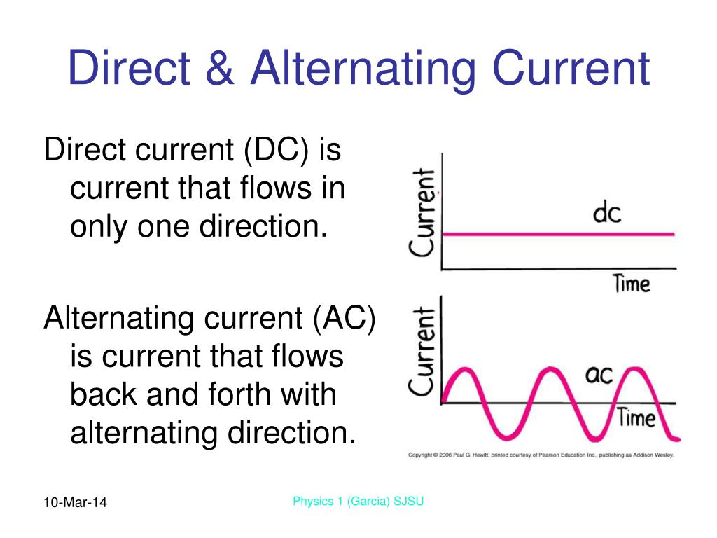 alternating current Alternating current (ac) is a stream of electrical energy that reverses direction back and forth and is commonly used as a power supply the advantages of alternating current over direct current (dc) are:.
