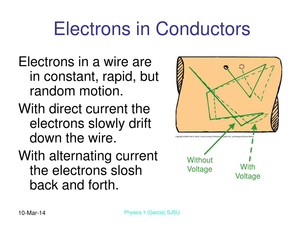 Electrons in Conductors