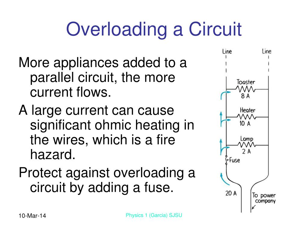 Overloading a Circuit