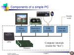 components of a simple pc