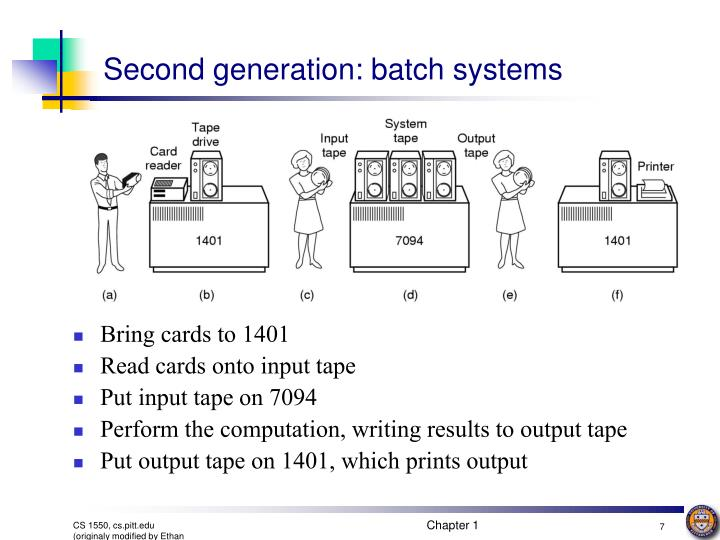 Second generation: batch systems