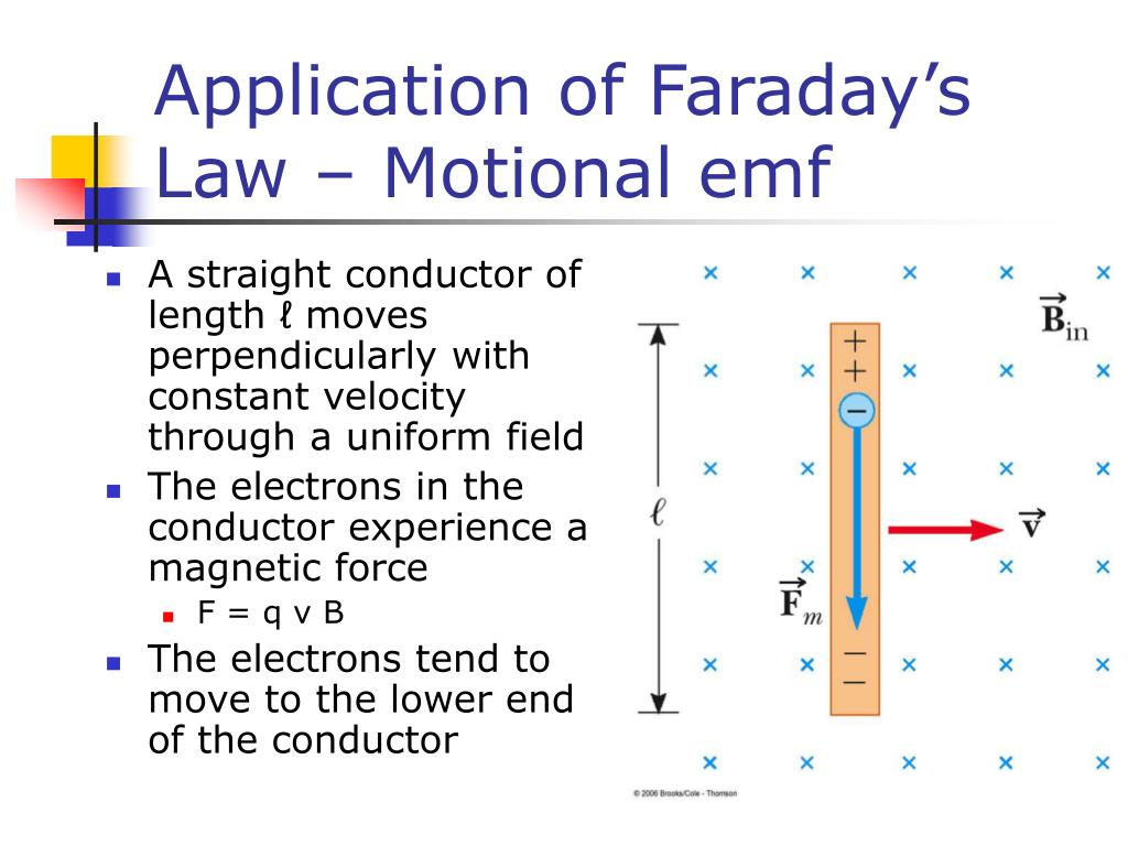 Application of Faraday's Law – Motional emf