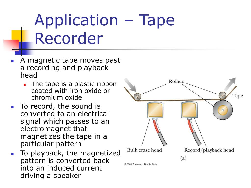 Application – Tape Recorder