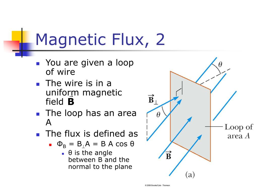 Magnetic Flux, 2