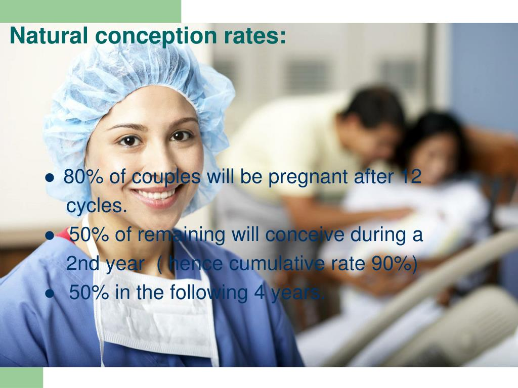 Natural conception rates: