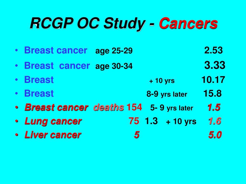 RCGP OC Study -