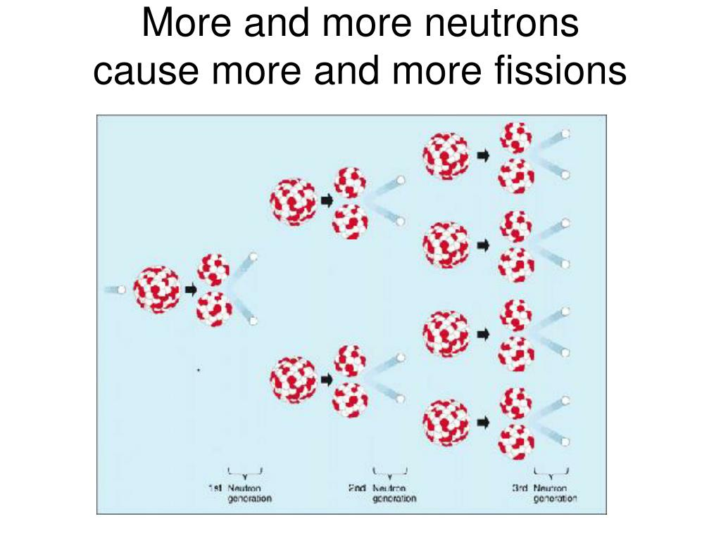 More and more neutrons