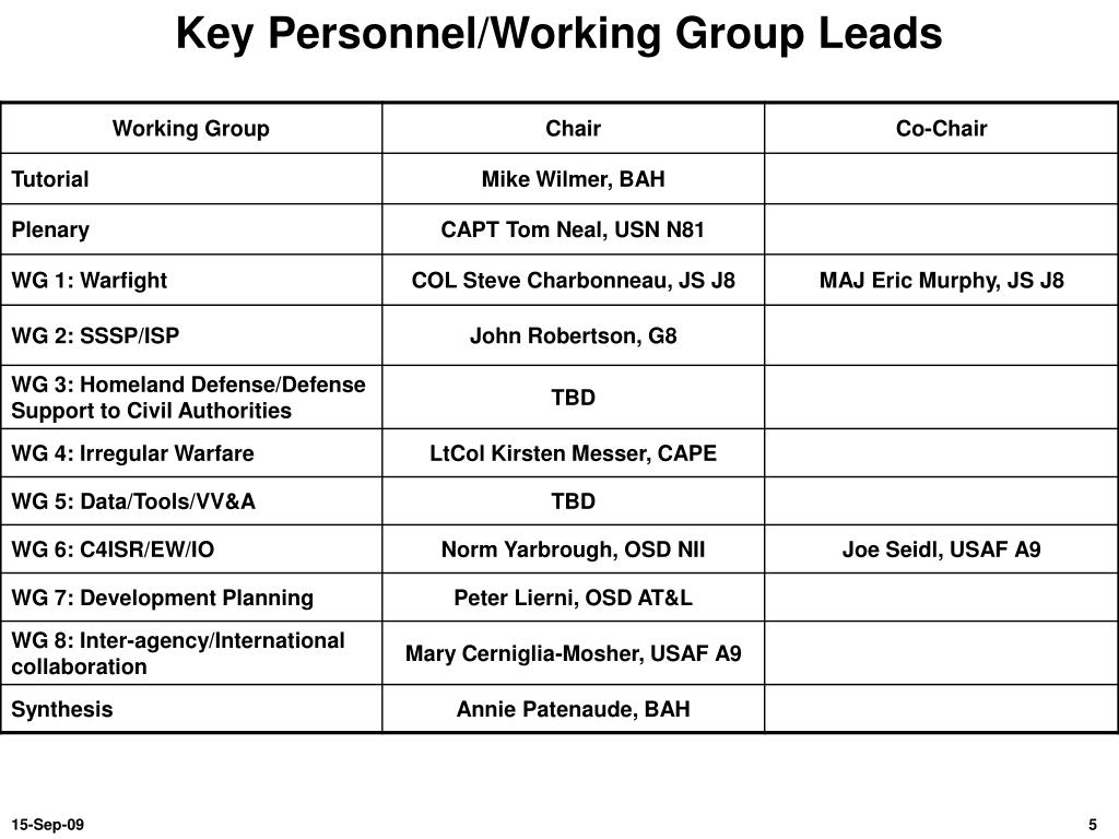 Key Personnel/Working Group Leads