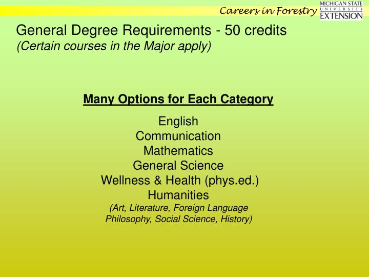 General Degree Requirements - 50 credits
