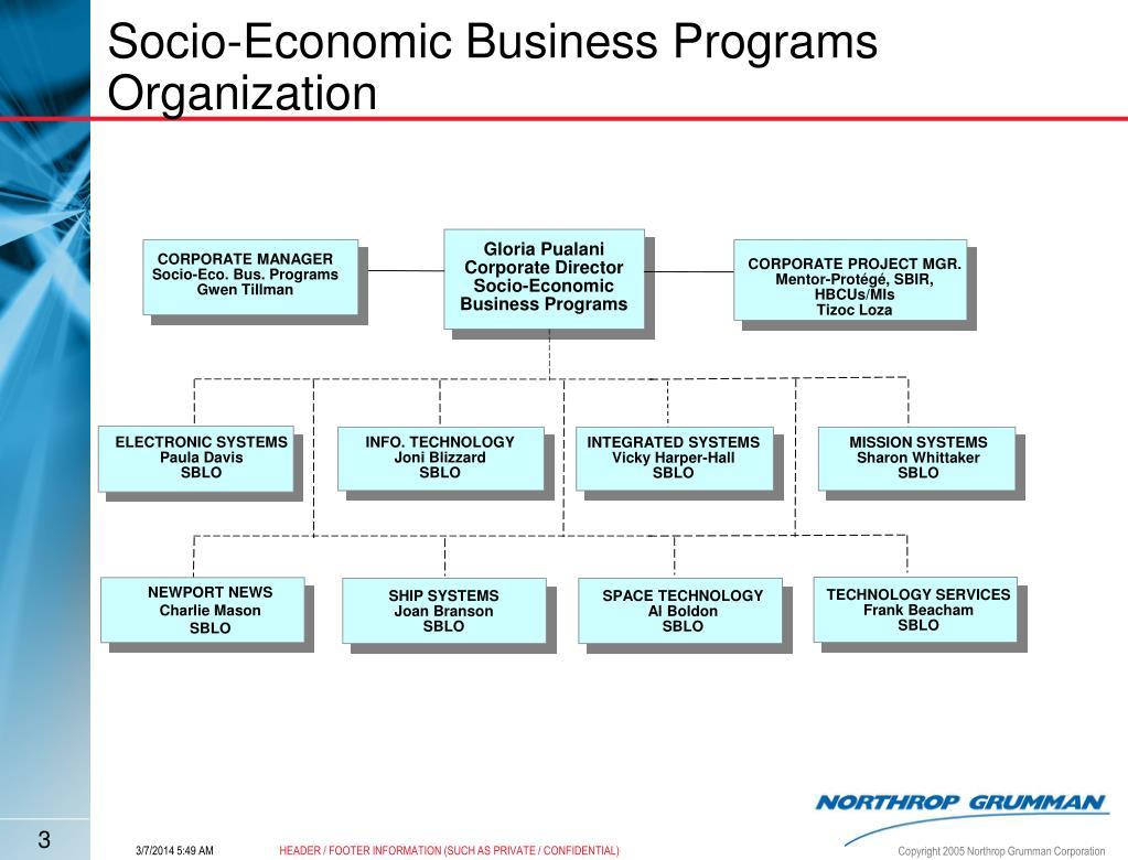 Socio-Economic Business Programs Organization