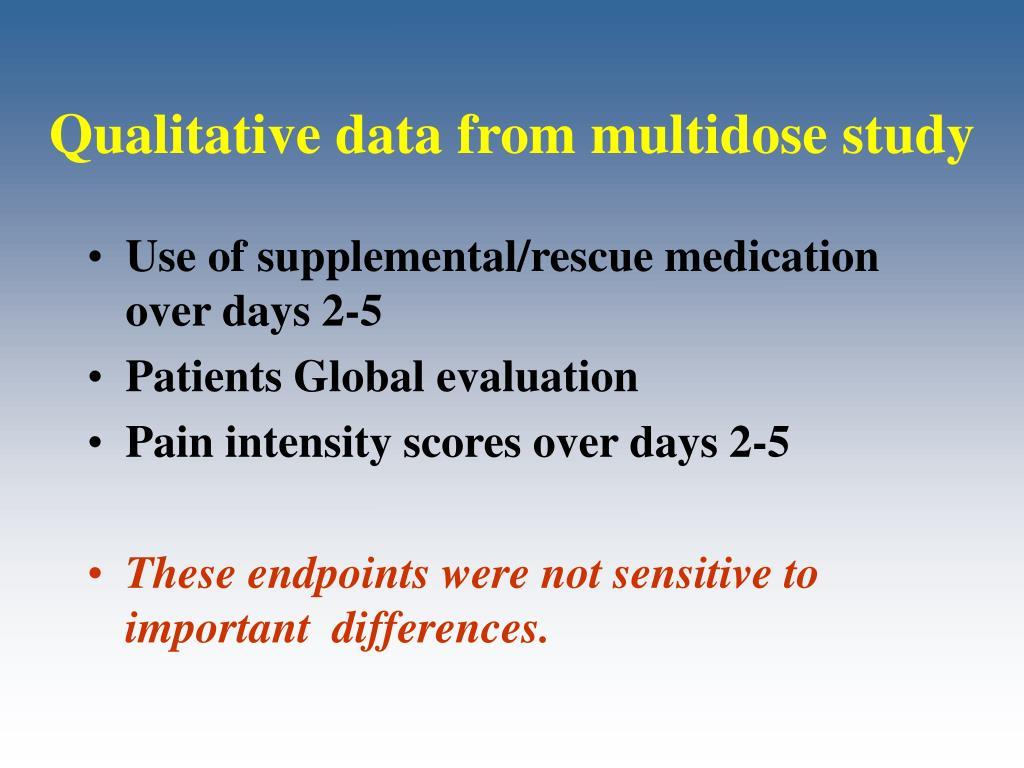 Qualitative data from multidose study