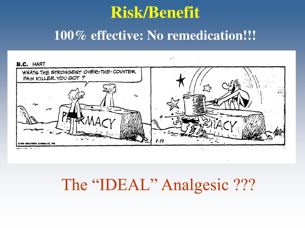 Risk/Benefit