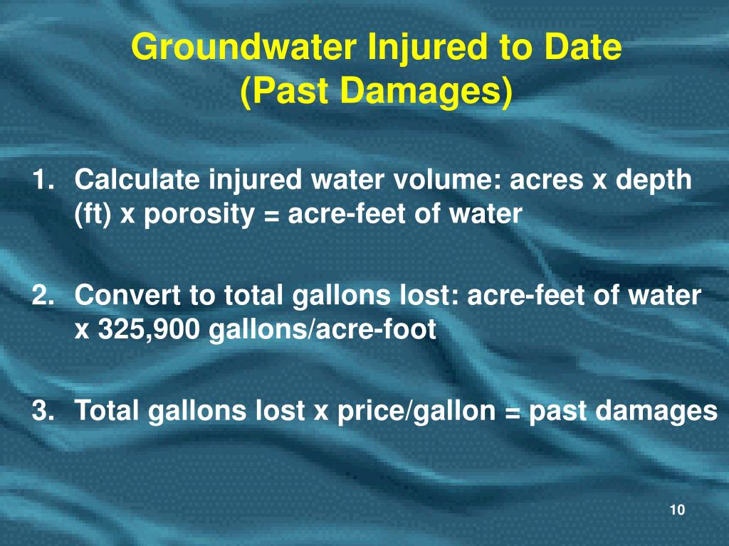 Groundwater Injured to Date