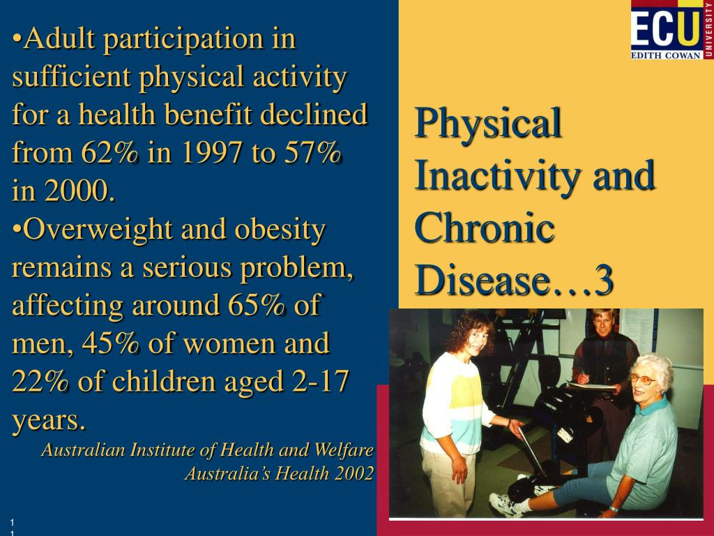 Adult participation in sufficient physical activity for a health benefit declined from 62% in 1997 to 57% in 2000.
