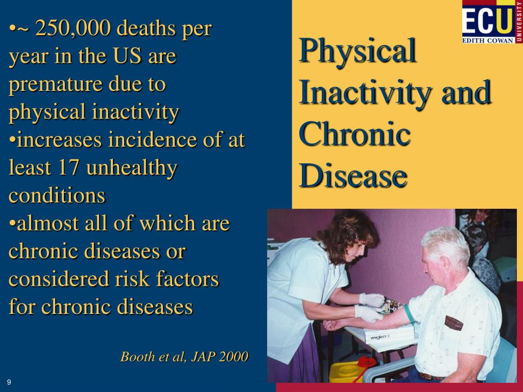 ~ 250,000 deaths per year in the US are premature due to physical inactivity