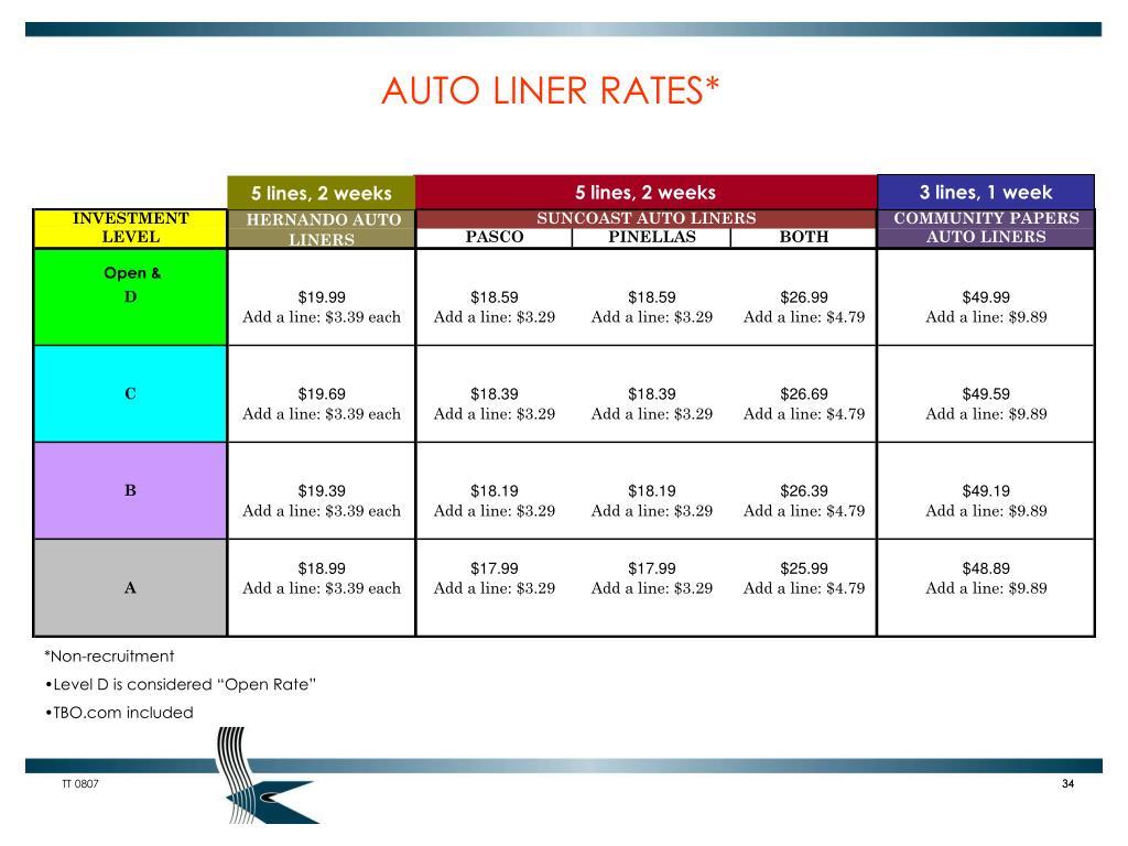 AUTO LINER RATES*