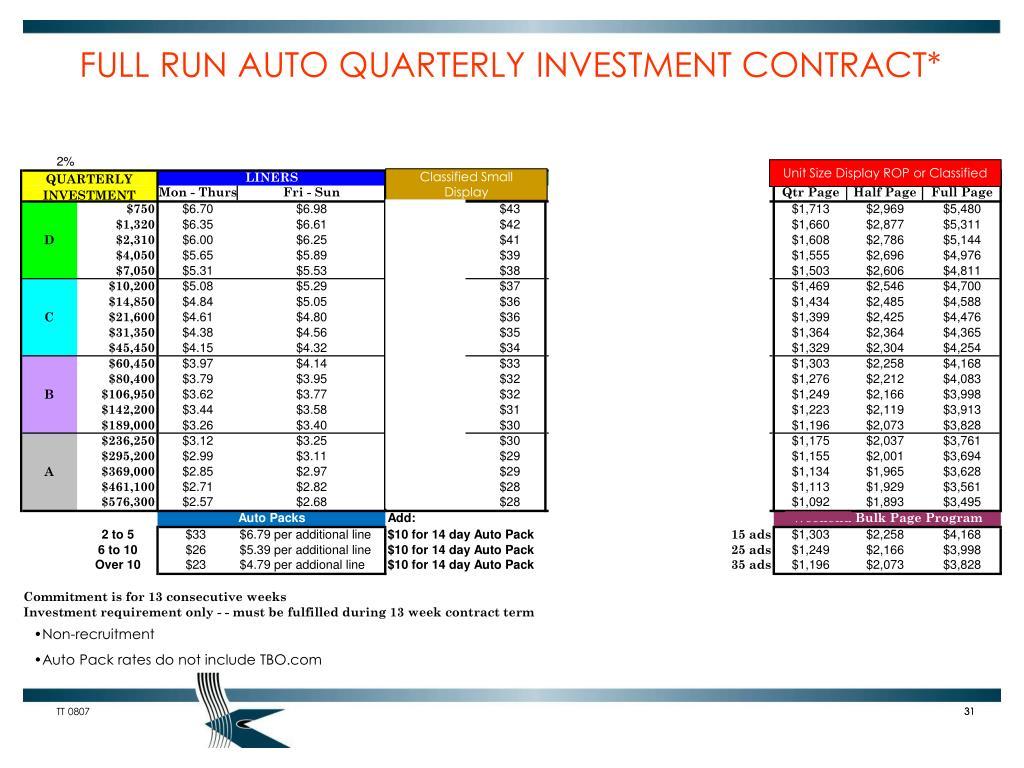 FULL RUN AUTO QUARTERLY INVESTMENT CONTRACT*
