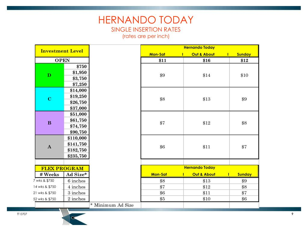 HERNANDO TODAY