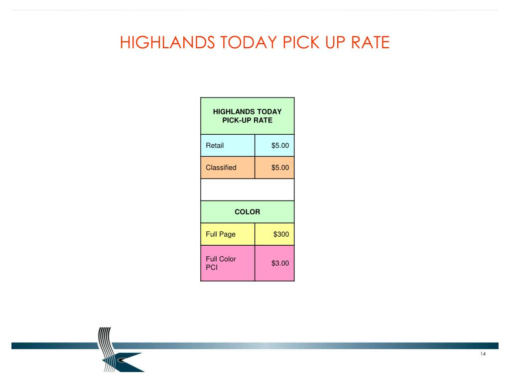 HIGHLANDS TODAY PICK UP RATE