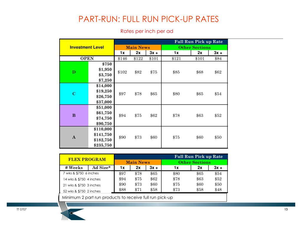 PART-RUN: FULL RUN PICK-UP RATES