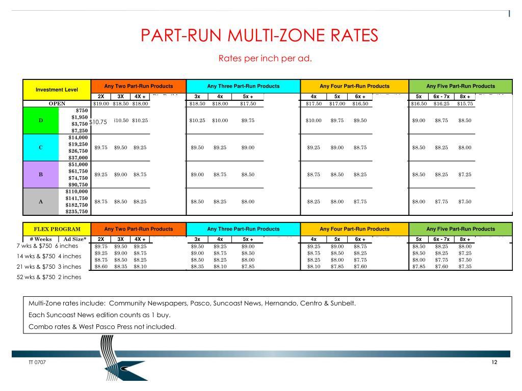 PART-RUN MULTI-ZONE RATES