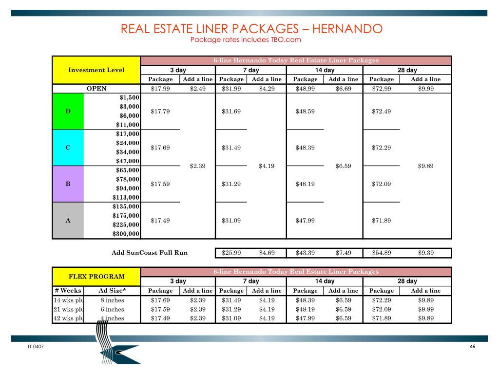 REAL ESTATE LINER PACKAGES – HERNANDO