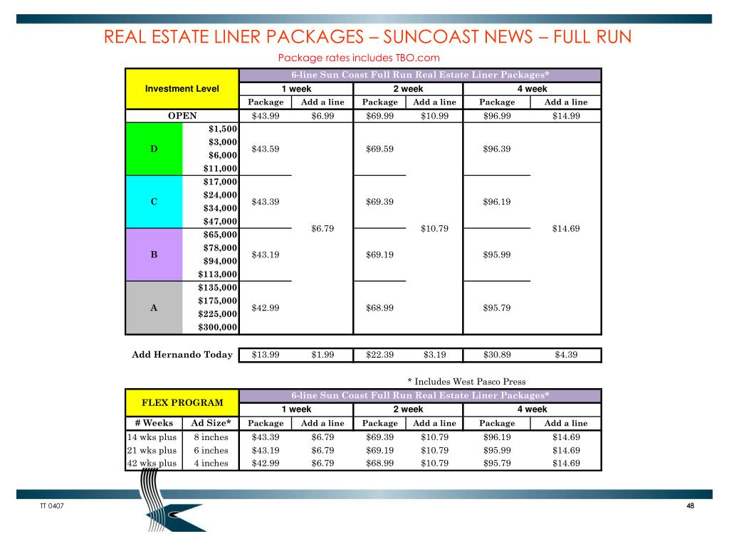 REAL ESTATE LINER PACKAGES – SUNCOAST NEWS – FULL RUN