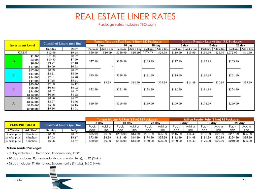 REAL ESTATE LINER RATES