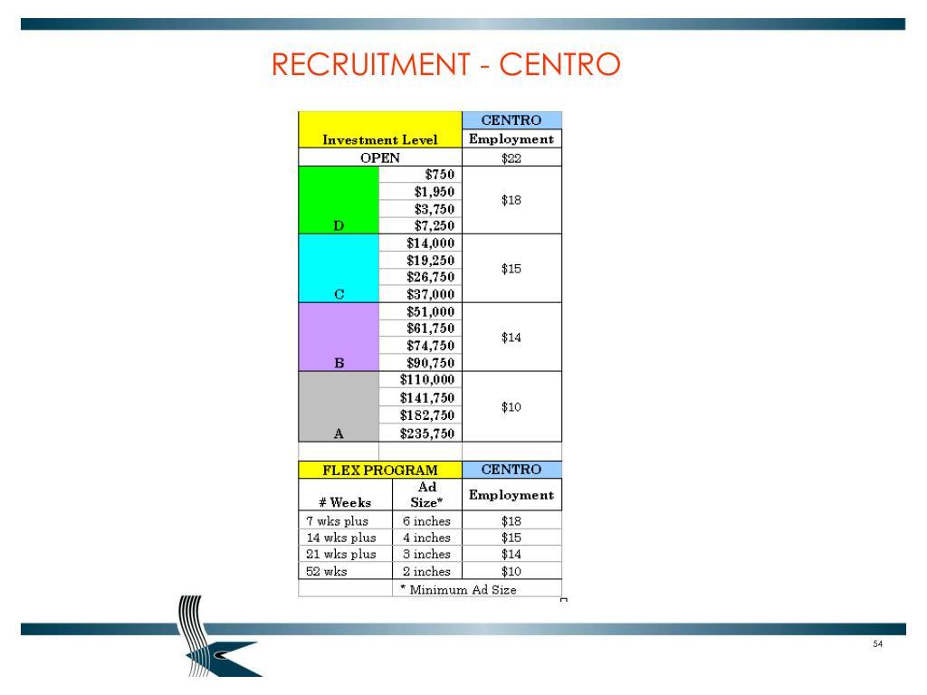 RECRUITMENT - CENTRO