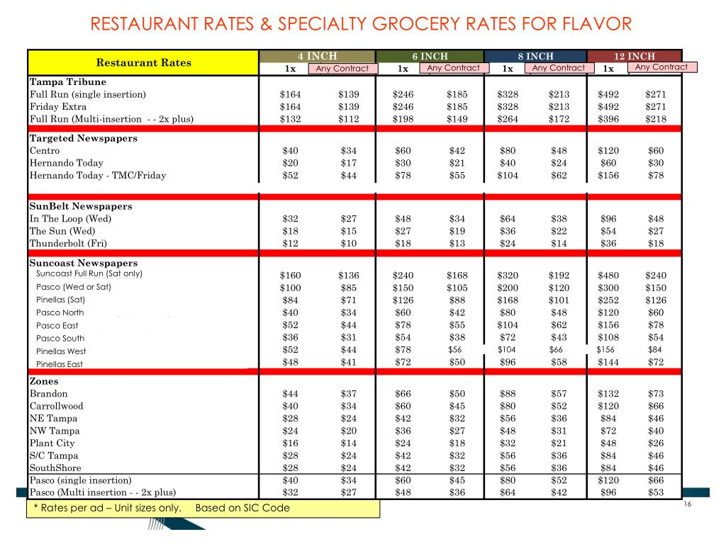 RESTAURANT RATES & SPECIALTY GROCERY RATES FOR FLAVOR